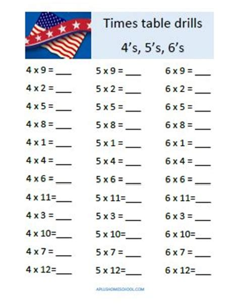 25 ideas about multiplication drills on