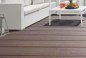 Wpc Platten Günstig : terrassen terrassendielen aus holz und wpc platten h usler ~ Orissabook.com Haus und Dekorationen