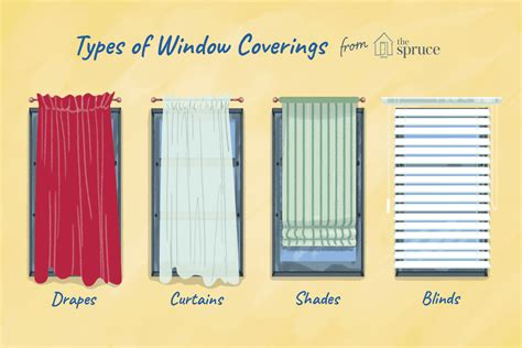 picturesque curtain types surprising  curtains home