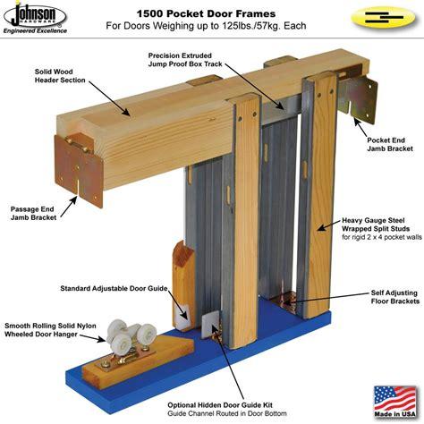 series pocket door frames jhusanet sliding