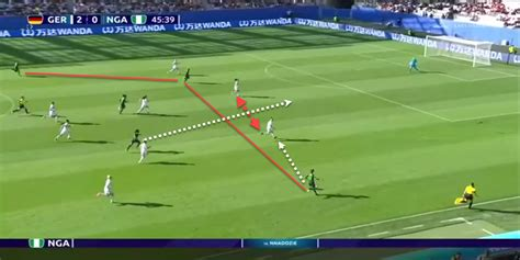 Fifa Women World Cup Tactical Analysis Germany