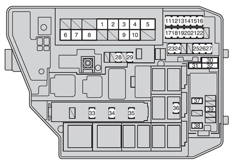 toyota corolla   fuse box diagram auto genius