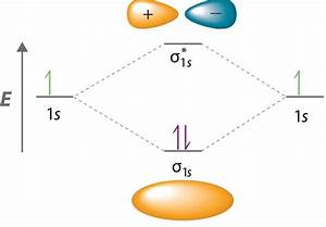 Which Electrons In This Diagram Contribute To The