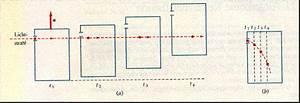 Geschossgeschwindigkeit Berechnen : maxwellgleichungen ~ Themetempest.com Abrechnung