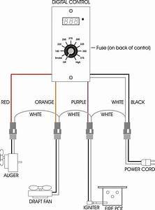 Gas Grill Wiring Diagram