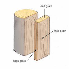 PDF DIY Construction Of Wooden Cutting Boards Plans