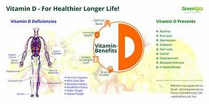Benefits Of Quality Vitamin D3