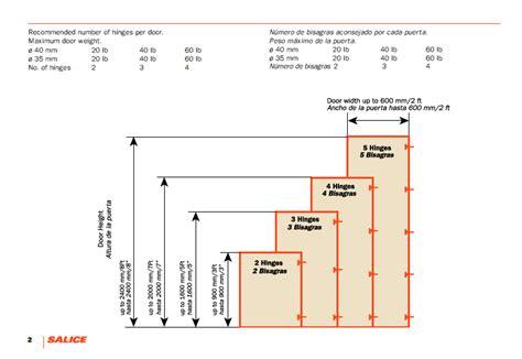 standard cabinet door sizes download standard kitchen cabinet dimensions homecrack