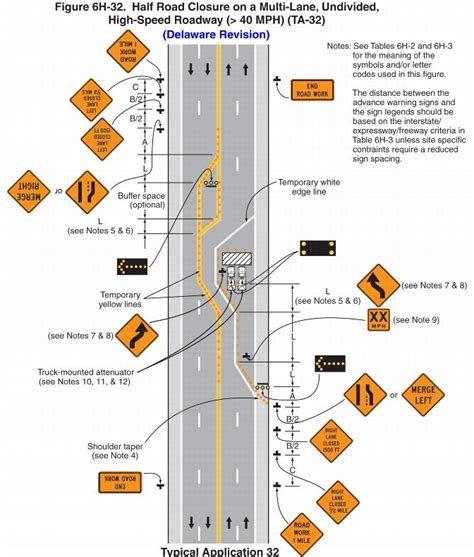 Traffic Accommodation Plan Template Alberta by Traffic Safety Plan