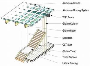 Creating Axonometric Diagrams In Revit