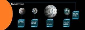 Jupiter (ETW) - Constructed worlds