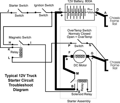 Fld Freightliner Basic Electrical Wiring Diagram by How To Wire A Relay To A Starter Motor Impremedia Net