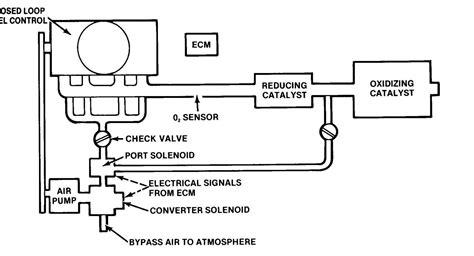 2005 Mitsubishi Endeavor Radio Wiring Diagram by 2004 Mitsubishi Endeavor Engine 02 Senser Diagram