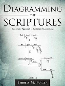 Diagramming The Scriptures By Shirley M  Forsen Is A