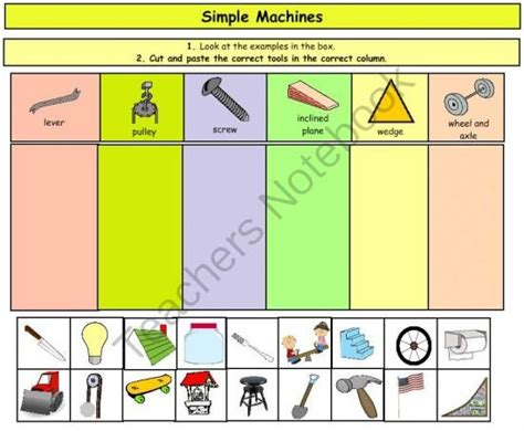 simple machines cut and paste and teaching on