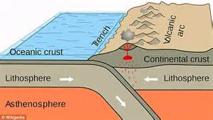 Why are earth39s continents suddenly moving thick 39crusts for How does subduction change the ocean floor