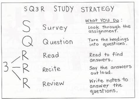 sq3r sq3r strategy for the circle by kitsis