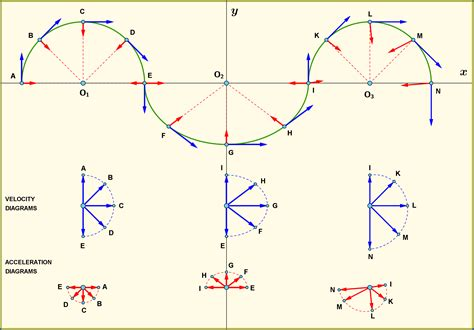 Is centripetal acceleration constant? - Physics Stack Exchange
