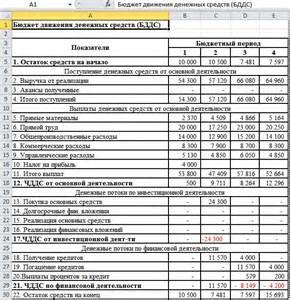 таблица бюджетирования в эксель