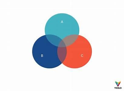 Venn Diagram Vizzlo Circles Venndiagram Google Rotate