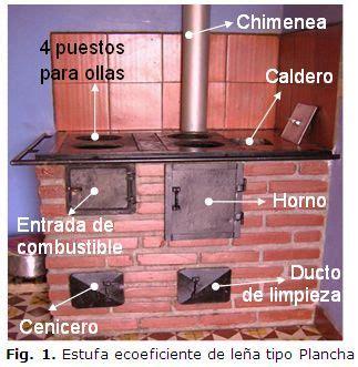 fig  estufa ecoeficiente de lena tipo plancha tph