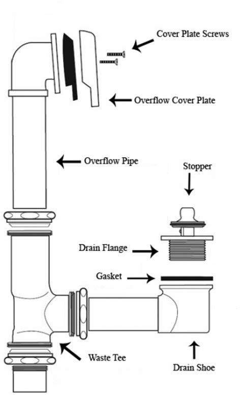 Tub Drain Assembly Diagram by How To Remove A Bathtub