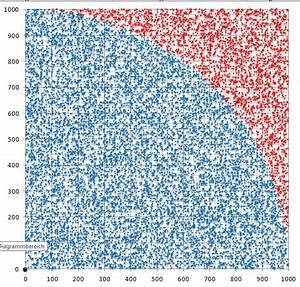 Näherungswert Berechnen : der zufall als assistent der tabellen experte ~ Themetempest.com Abrechnung