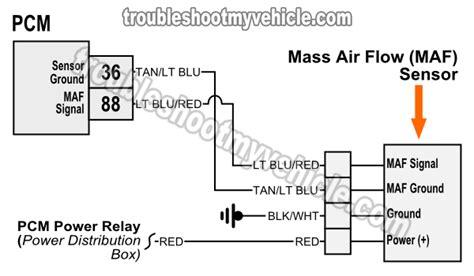 maf sensor wiring diagram   ford