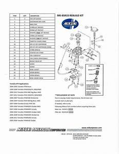 2005 Yamaha Kodiak 400 Wiring Diagram