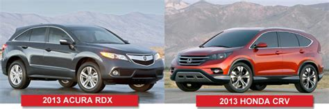 Crv Vs Rdx 2016 by Crv 2014 Vs Rdx Html Autos Weblog