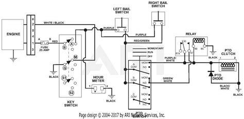 gravely 988114 006000 gr1336fxp parts diagram for