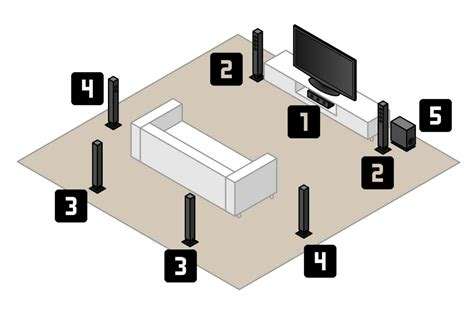 The Best Wireless Home Theater System Guide Ultimate
