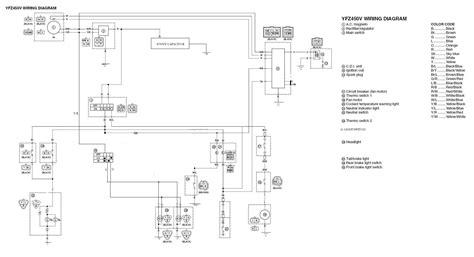yamaha blaster cdi wiring diagram the best of gansoukin me in yfz 450 electrical website kanri