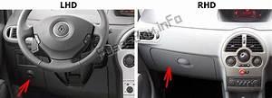 Renault Clio Relay Fuse Box
