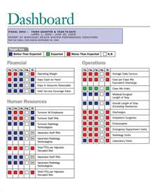 Dashboard Report Exles by Sle Hr Dashboard 7 Documents In Pdf
