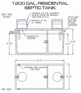Septic Tank Diagram Also Modern Styles Rv Toilet Clogged