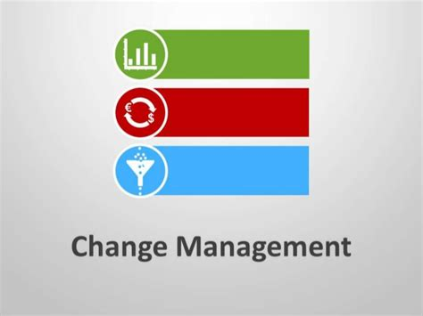 change management  template