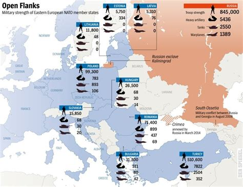 si鑒e de l otan menaces sur l 39 europe l 39 otan a décidé de renforcer sa présence avancée dans la partie orientale de l 39 alliance ça n 39 empêche pas nicolas
