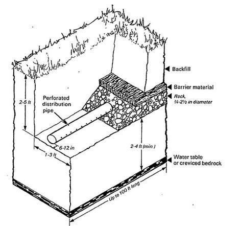 reduce water softener impact  septic tank  drainfield