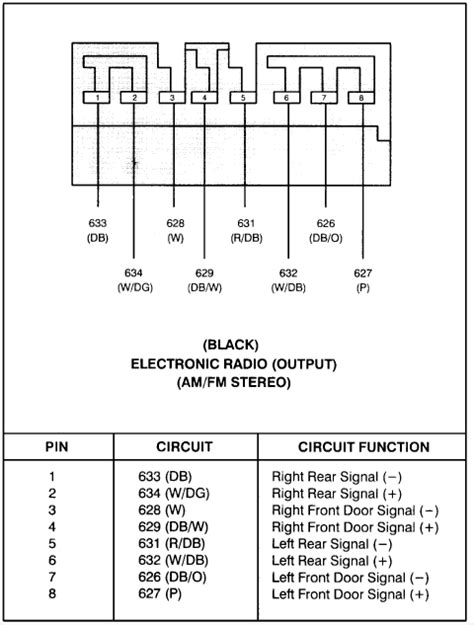 Need The Wiring Diagram For Radio Ford