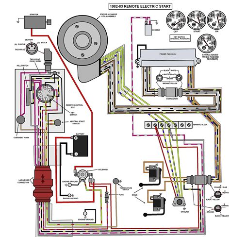 Honda Outboard Wiring Diagram All Kind
