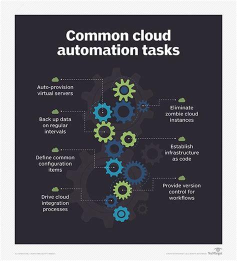 automation cloud orchestration brush skills computing