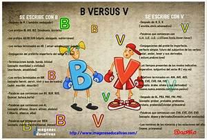 V B : aprende las reglas de la b v ~ Frokenaadalensverden.com Haus und Dekorationen