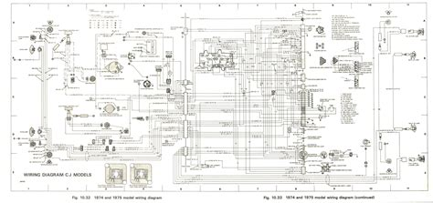Wiring Diagram Furthermore Jeep Tachometer