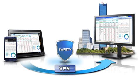 cell phone vpn vpn samsung business singapore