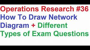 Operations Research Tutorial  36  Network Analysis  4 How