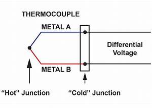 Wiring Diagram For Thermocouple