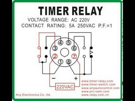 ah  timer relays timer switchcom youtube