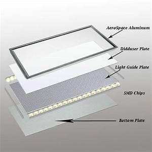 Benefits of fluorescent light ceiling panels warisan