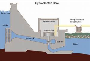 File Hydroelectric Dam Svg